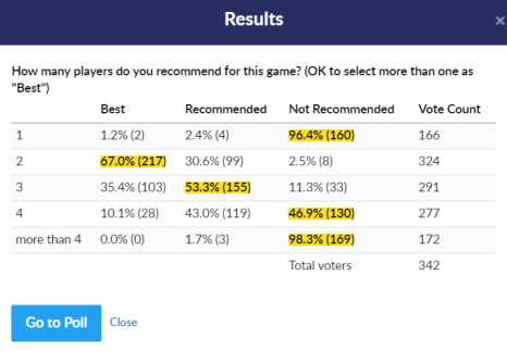 players-poll